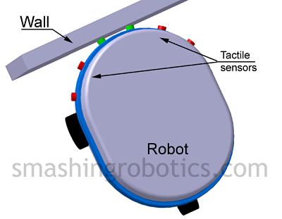 Robot tactile sensors