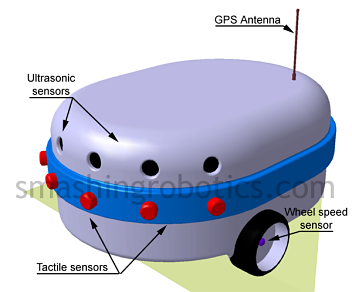 Mobile robot equipped with various sensor types