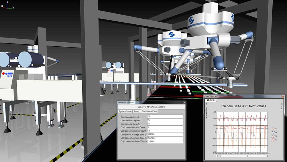 Visual Components Production Line Simulation