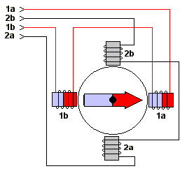 Bipolar stepper motor schematics