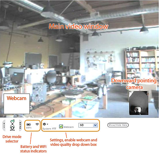 Web-based control interface for the Anybots QB telepresence robot