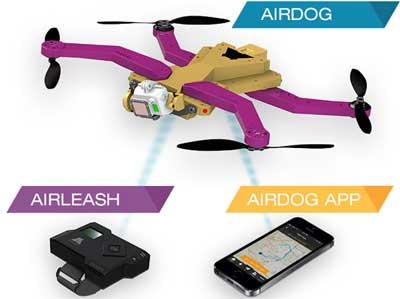 AirDog System