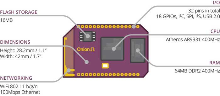 Onion Omega Development Board