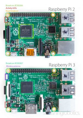Raspberry Pi 3 vs Pi 2 Model B hardware comparison